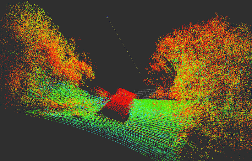 LiDAR Point Cloud